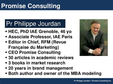 Grenoble Mba Review by Monitoring Brand Assets By Promise Consulting Inc Http