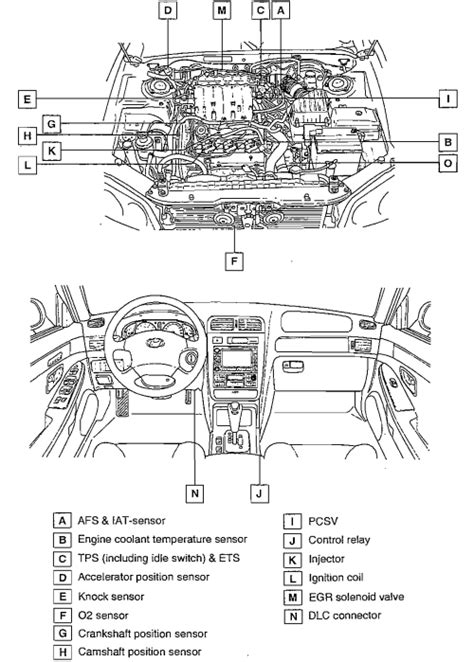 elantra map sensor location elantra free engine image