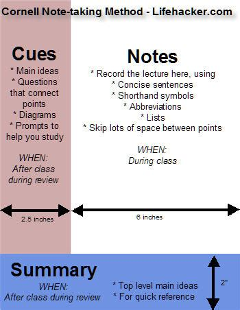 taking notes 5 college success tips jerzs literacy weblog learning for success note taking