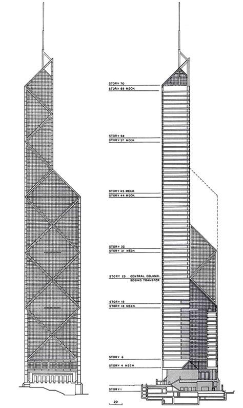 Four Seasons Toronto Floor Plans bank of china tower hong kong china 1985 1990 jos 233