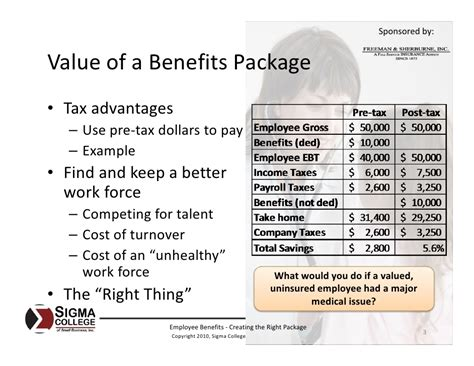 employee benefits creating the right package