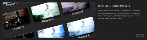 final cut pro templates free a new fcpx plugin was announced today transgrunge