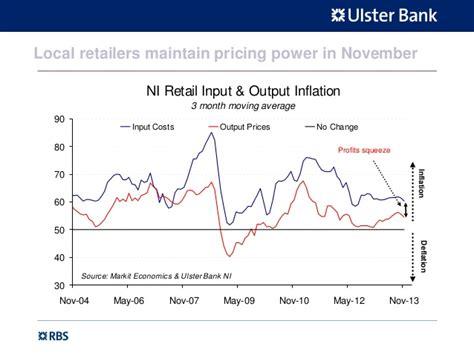 ulster bank banking ni ulster bank northern ireland purchasing managers index