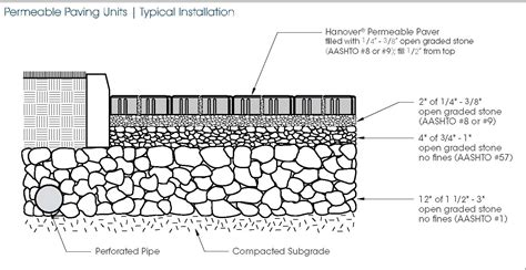 Kitchen Cabinet Cad Blocks by Concrete Paver Design Pavement Permeable Pavers Detail