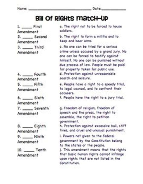 Ratifying The Constitution Worksheet Answers by Ratification Of The Constitution Activities