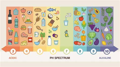 best alkaline food top 10 alkaline foods you should be everyday