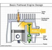 Comparing HEMI To Flathead Engine Design