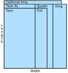 King Size Bed Dimensions Bed Dimensions And Mattress Dimensions