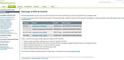 android sdk mac android sdk en mac taringa