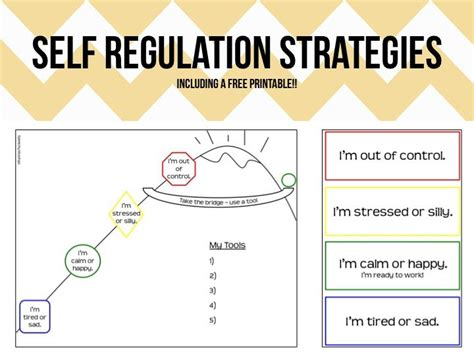 zones of regulation printable signs printable zones of regulation first i made a free
