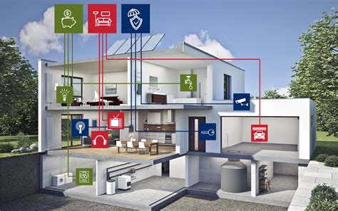 what s a smart house chesapeake systems service inc home automation enables your home to do the thinking for you