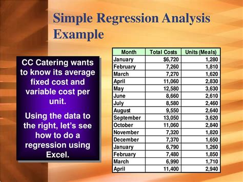 100 regression analysis template reporting