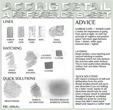 line art shading tutorial types of shading a5 reference sheet by reliquo on deviantart