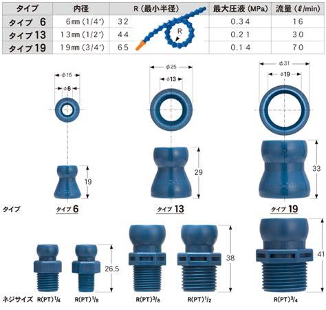 mail sosystem co jp loc us ロックライン mst corporation