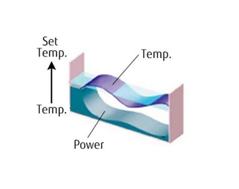 constant comfort inverters constant comfort halcyon mini split