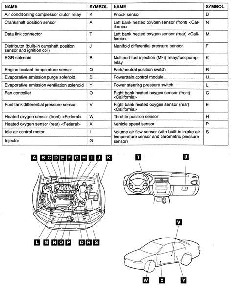 small engine maintenance and repair 1999 mitsubishi diamante instrument cluster repair guides component locations component locations autozone com