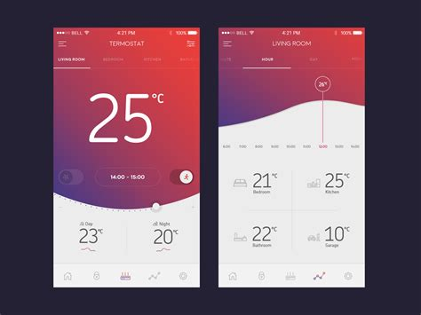 ui layout ignore why pretty design not always equals good usability