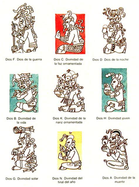 Imagenes Mayas Con Sus Nombres | los dioses mayas y el c 243 dice extraterrestre paranormal