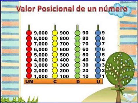 Valor Posicional Para 2 Grado Unidad Decena Centena Apexwallpapers | valor posicional para 3 186 grado unidad decena centena