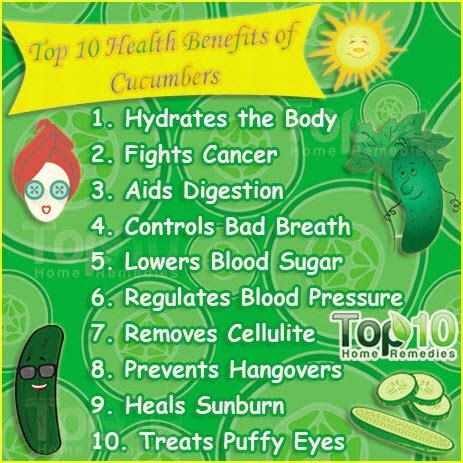 benefits of cucumber top 10 health benefits of cucumbers top 10 home remedies