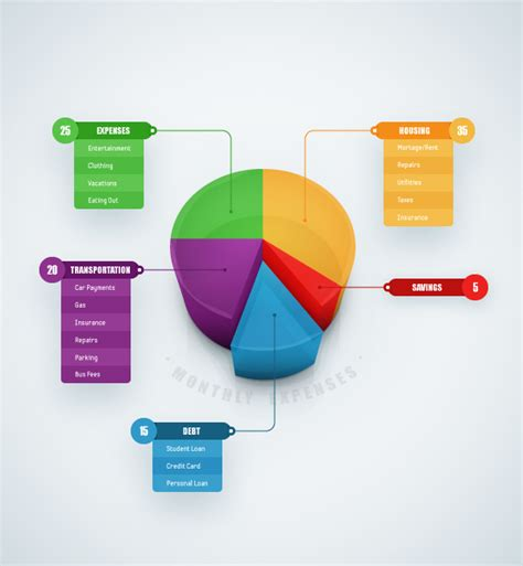 guide layout illustrator how to create a 3d pie chart design in adobe illustrator