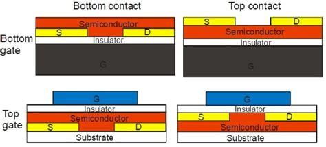 transistor cast transistor cast 28 images retrotechtacular the transistor 1953 hackaday organic thin