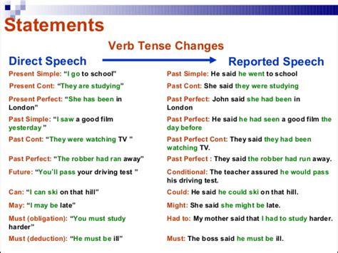 Essay Direct Speech by 100 Speech Marks Worksheets Ks2 Ks3 Macbeth Teachit References Exles For