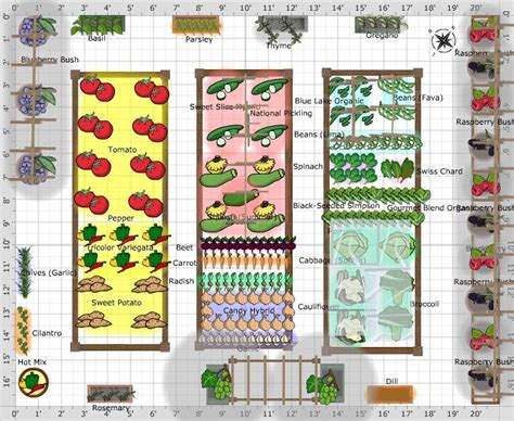 layout for kitchen garden garden plans kitchen garden potager garden planning