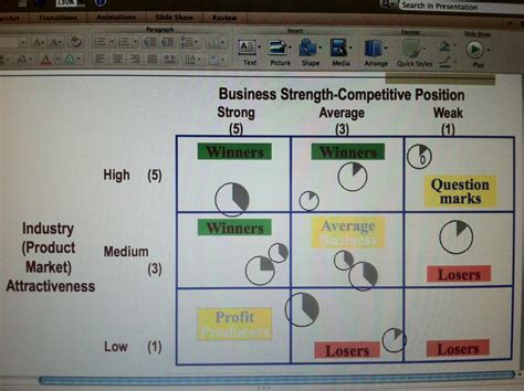 chapter 6 corporate level strategy walton college of