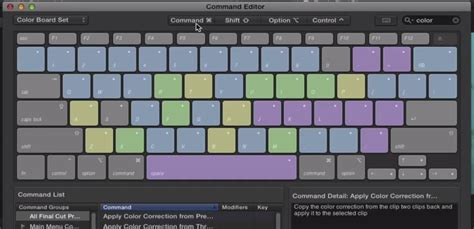 tutorial on keyboard final cut pro x video tutorial keyboard shortcuts for