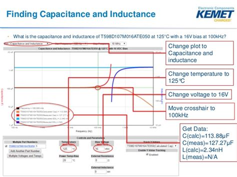 kemet capacitor impedance calculator allowable inductor current ripple 28 images eigenvalues provide insight into power supply