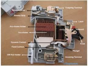 working of mcb miniature circuit breaker how mcb works