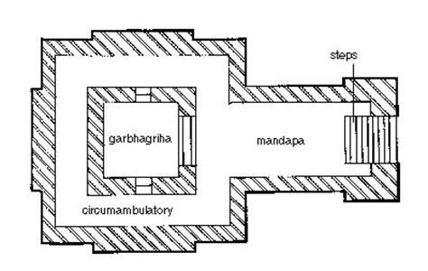 hindu temple floor plan ancient india