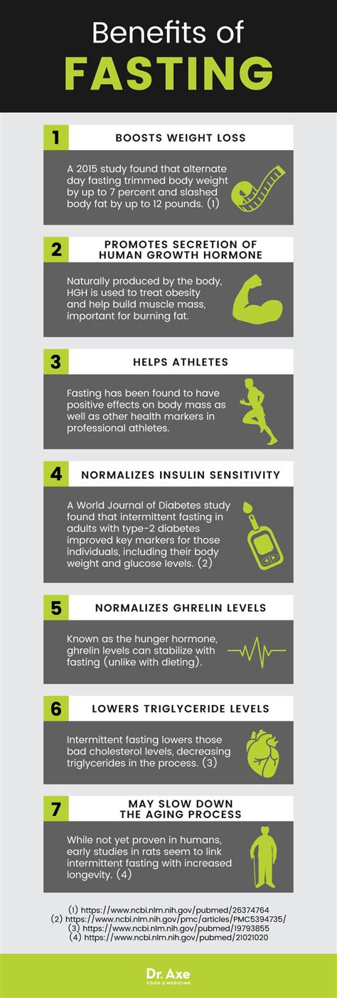 benefits of fasting 7 benefits of fasting the best types of fasting dr axe