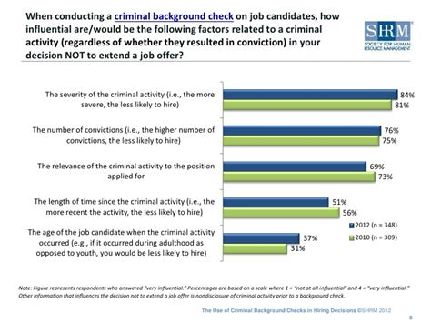 background checks new york us background checks criminal records order background