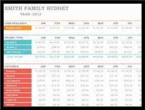 Bi Weekly Budget Template Bi Weekly Budget Templatereference Letters Words