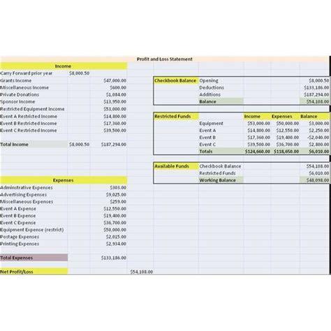 Sle Cash Flow Statement For Non Profit Organization | non profit cash flow statements that rock