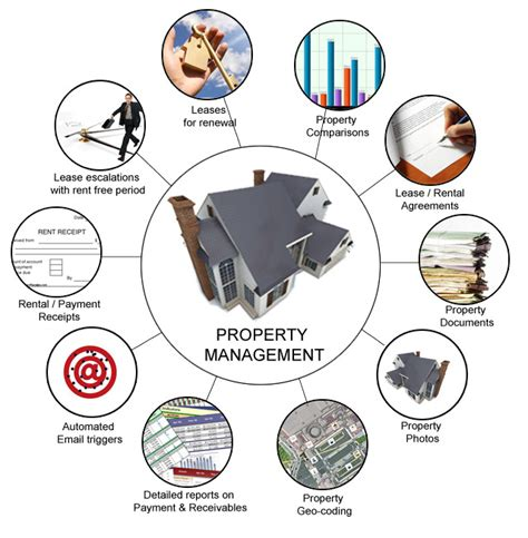 property management vegas capital realty