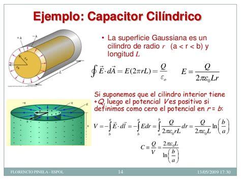 que es un capacitor supresor que es un capacitor con fugas 28 images elaboracion de un capacitor tolerancia corriente de