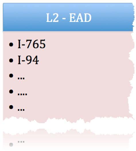 apply l2 visa ead card documents checklist sample cover