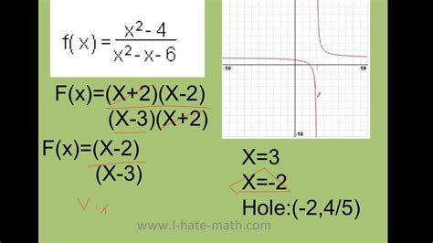 Finding The In How To Find Vertical Asymptotes And Holes In Rational
