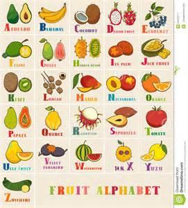 alphabet fruit vector set stock vector image 54412177