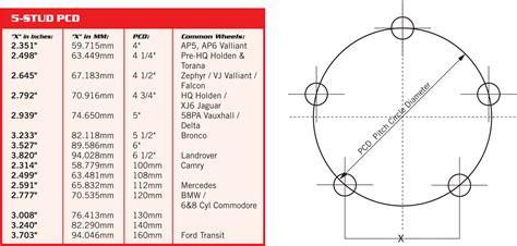 dispersion pattern exles brakes isp glendale