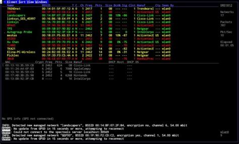 Ophcrack Rainbow Tables Best Hacking Testing Security Software