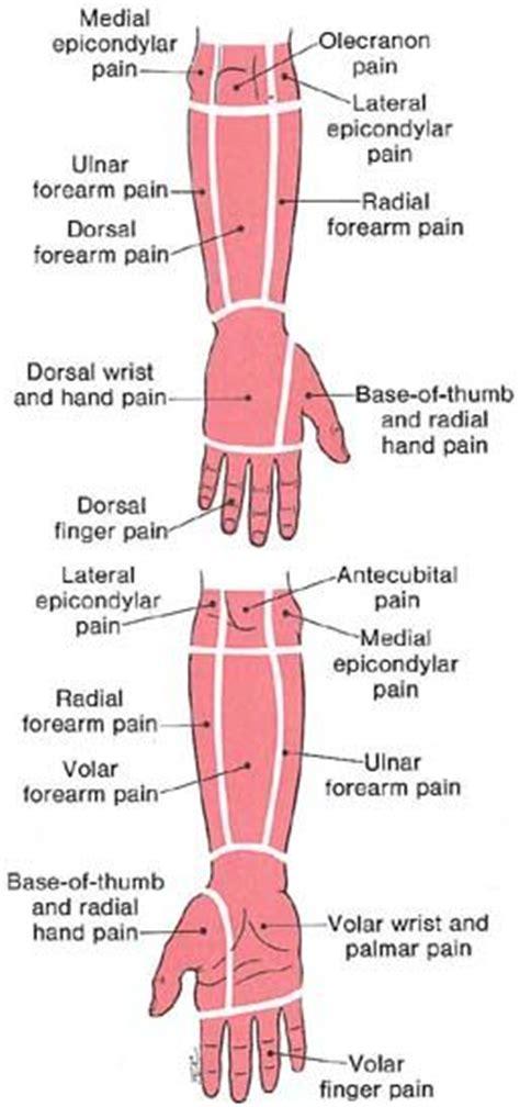 quills movie megavideo online trigger finger release anatomy docile rejection ml