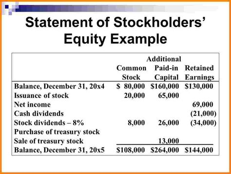 Army Resume Examples by 6 Statement Of Stockholders Equity Example Case