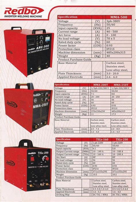 Mesin Las Argon jual mesin las argon redbo harga murah jakarta oleh sarana