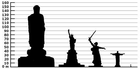 picture height file height comparison of notable statues png