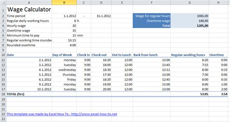 wage calculator excel tutorial and free template the excel how to