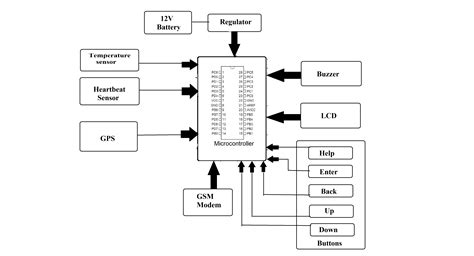 and charge circuit diagram engine diagram and